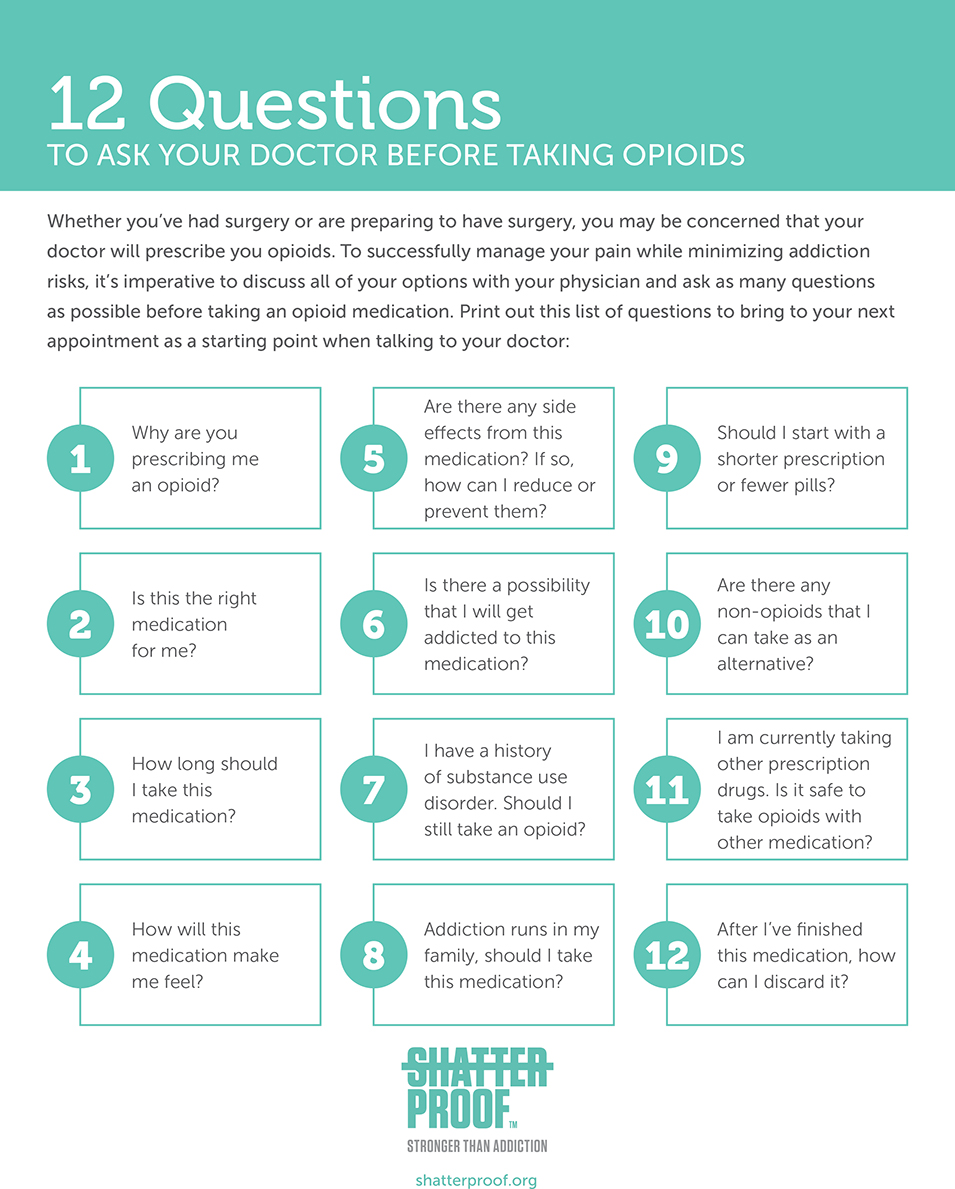 2b 12 questions to ask your doctor